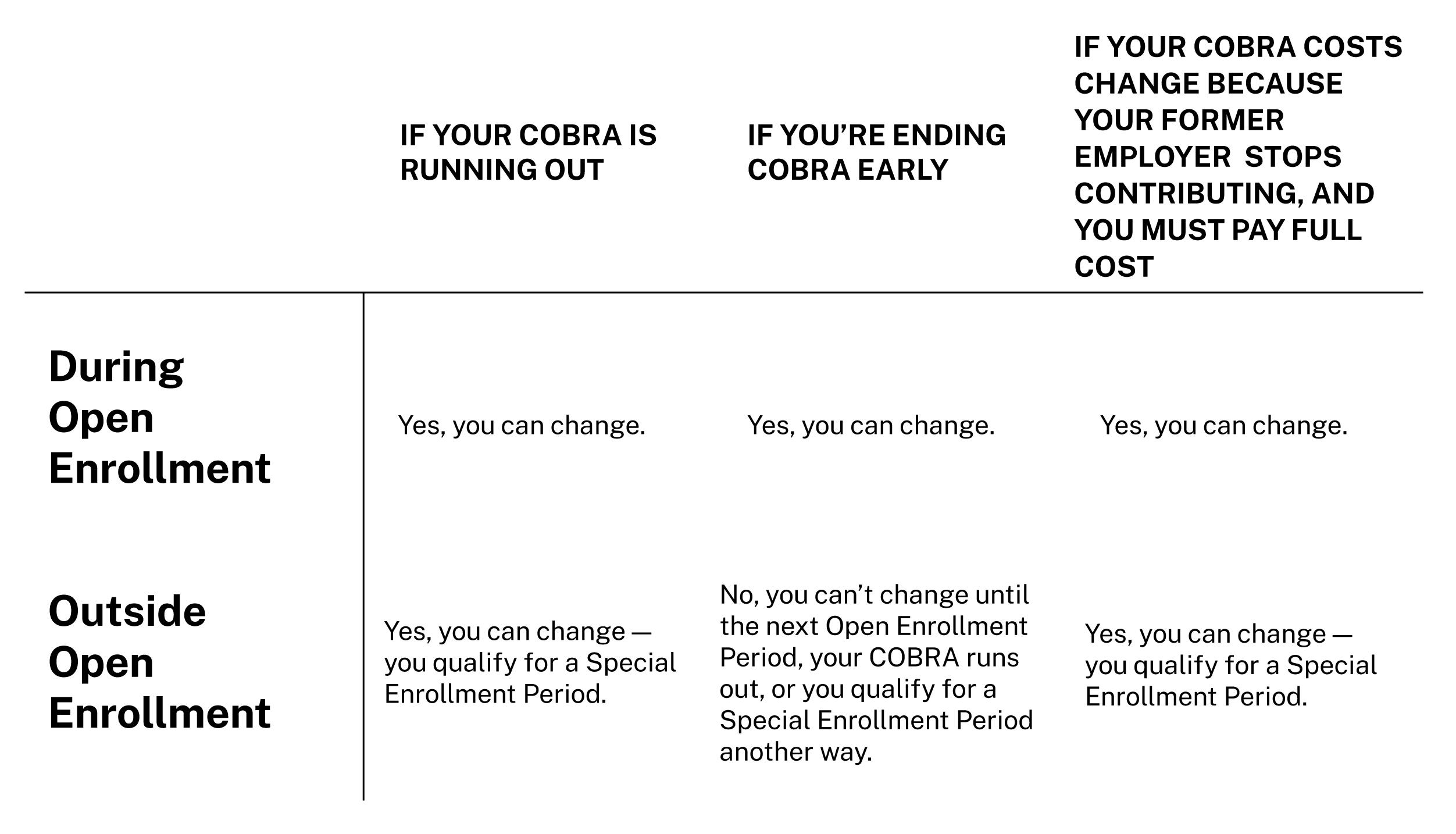 COBRA vs ACA